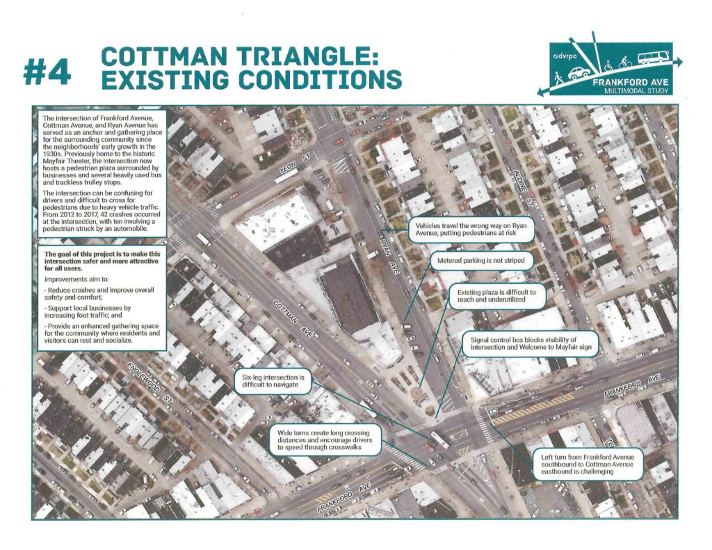 Frankford Avenue Plans Cottman Avenue Triangle