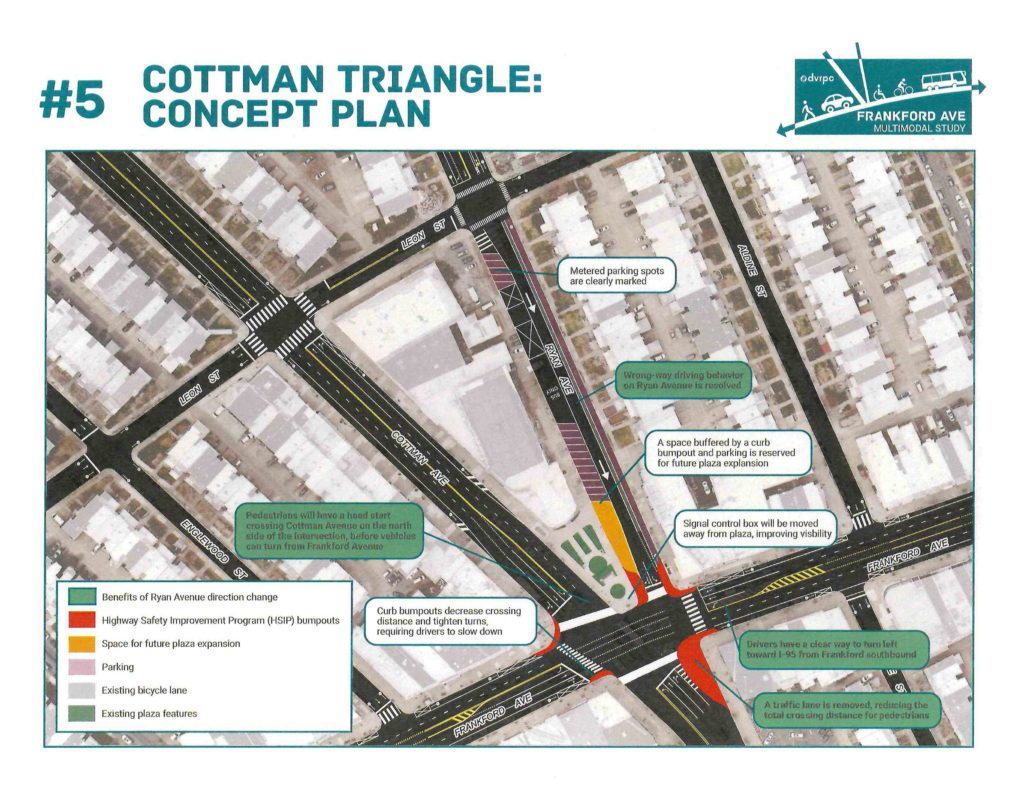 Frankford Avenue Plans Cottman Avenue Future Plans
